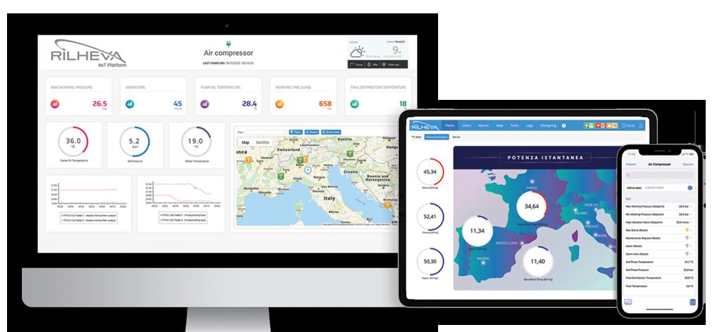 Rilheva IIoT Platform